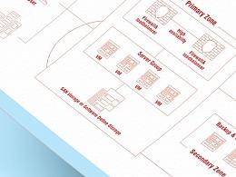 READYSPACE Leaflet Design