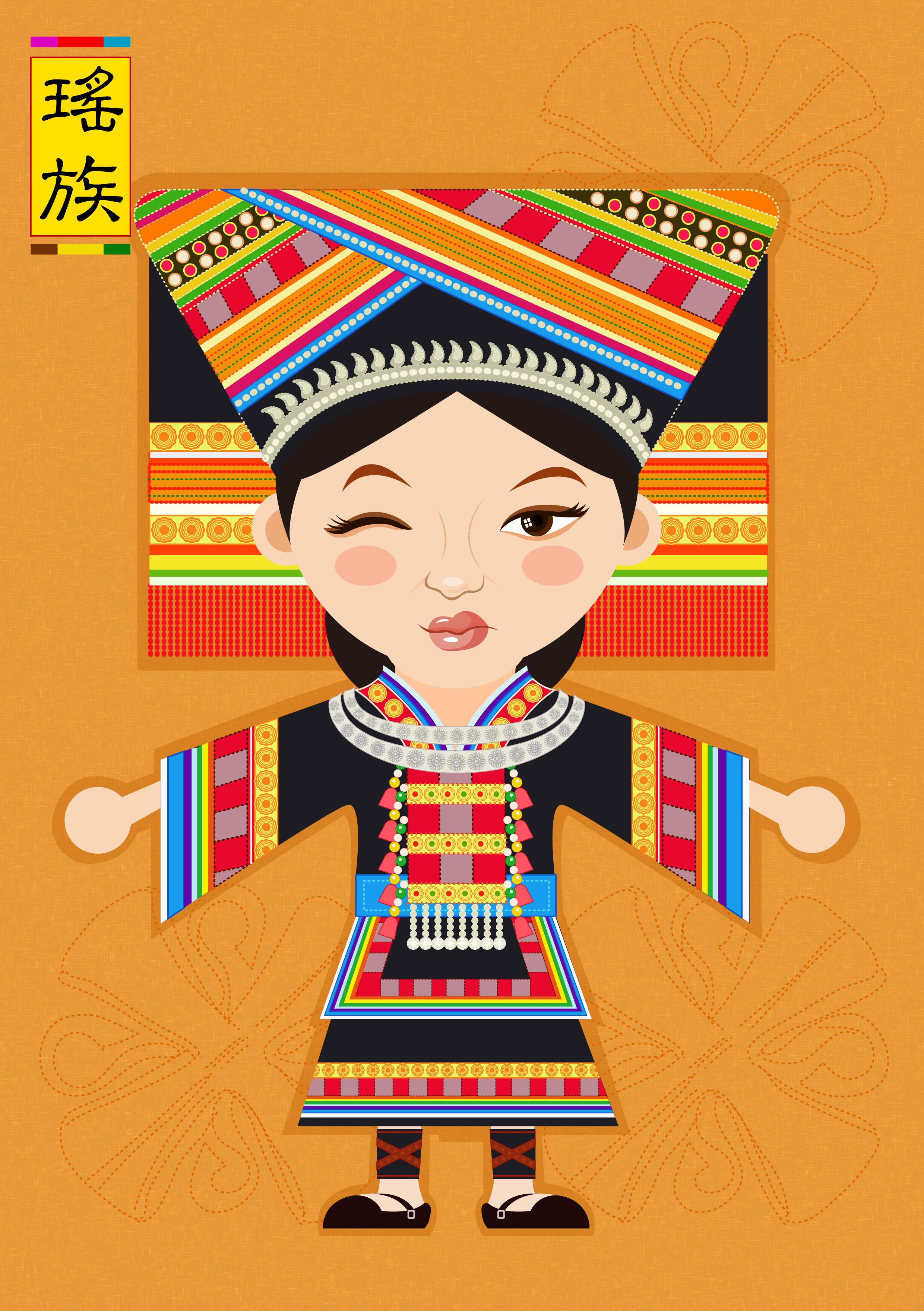 少数民族服饰推广·卡通人物形象设计