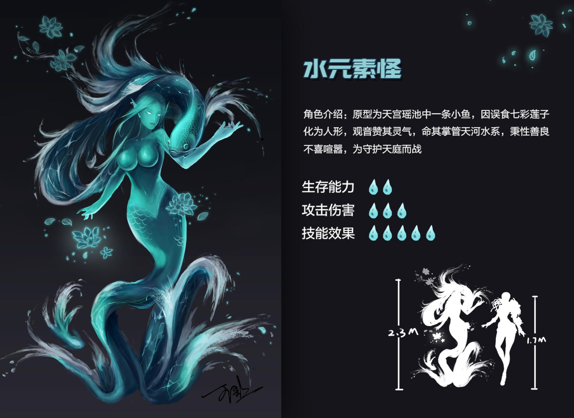 水火 元素怪 摸鱼少女和阿拉丁神灯图片