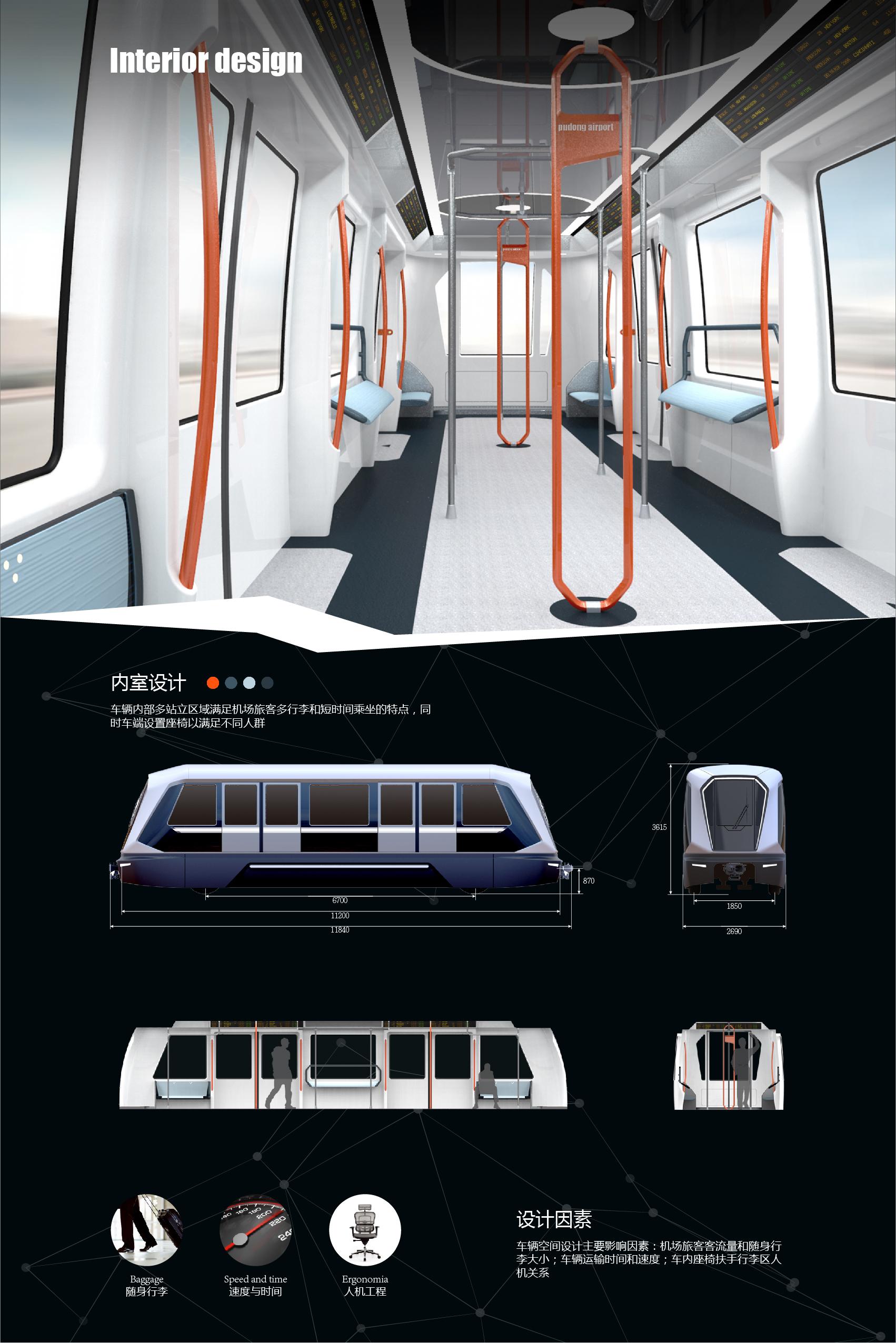 工业设计展板|工业/产品|交通工具|yesman2015 - 原创图片