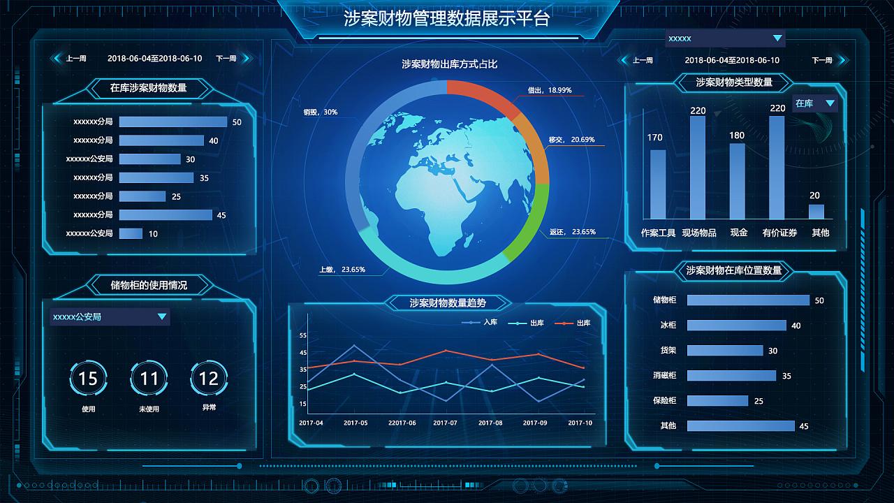 涉案财物管理数据展示平台--大数据