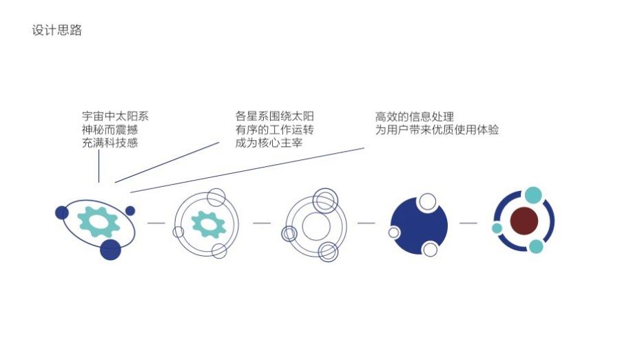 旗正平面标志引擎识别沙龙|品牌|形象|v平面党建系统室内设计图片