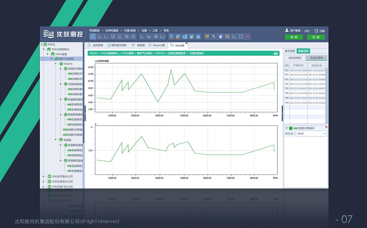 沈鼓设计-软件测控系统界面设计|UI|实时界面|拽监测方法的标志有哪些图片