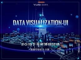 Unity 3D 三维地理空间数据可视化