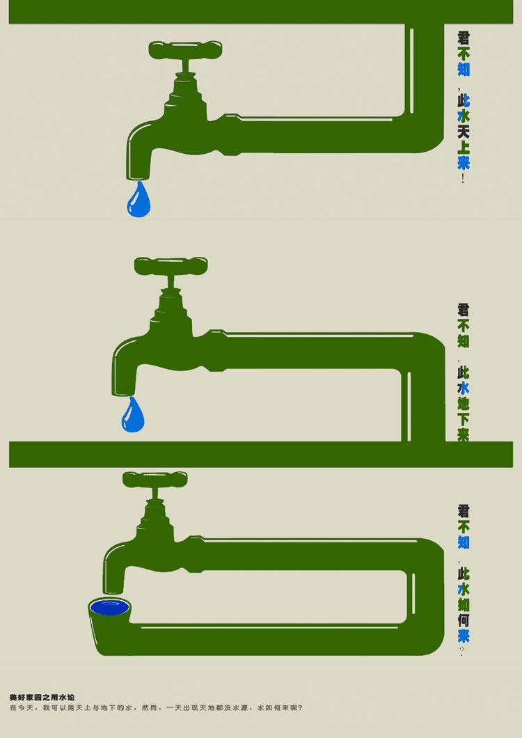 节约用水公益广告!图片