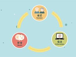 腾讯商业广告:腾讯为村助力乡村发展