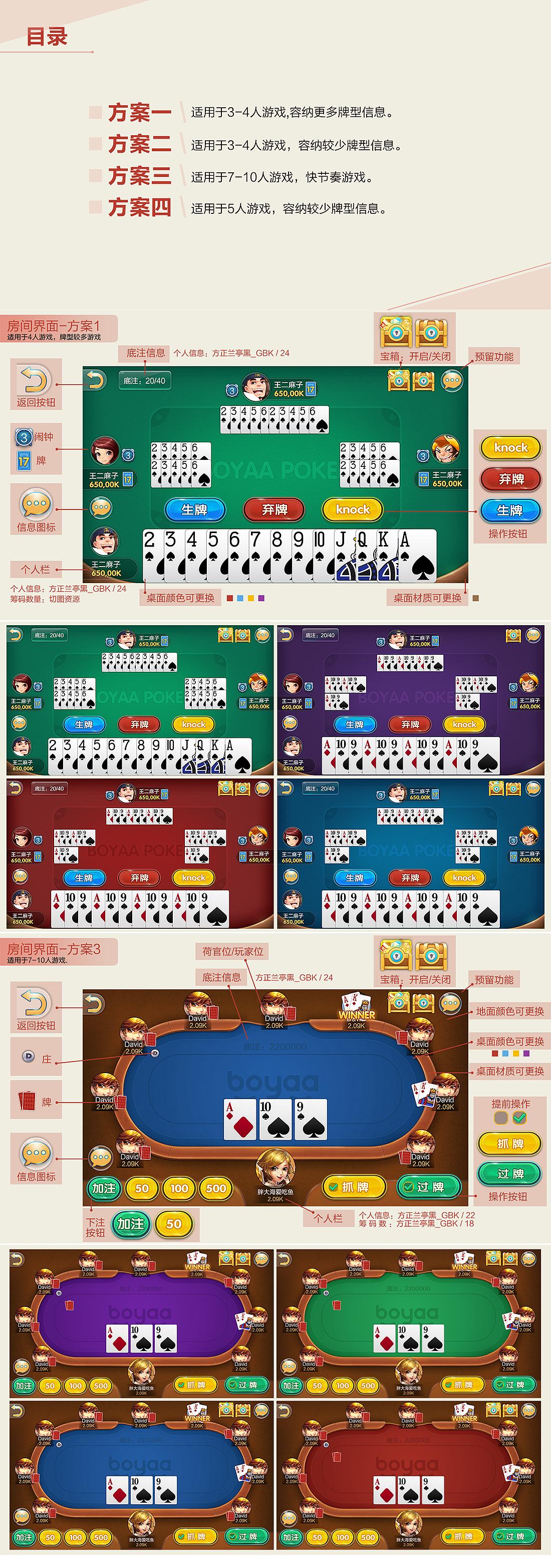 四人斗地主,是QQ游戏的一种扑克游戏。 中文名 四人斗地主 类别扑克游戏 游戏使用两副牌,四个玩家同时游戏,一队为地主,另外三个人为另一队,先出完牌的一队获胜。 .四人斗地主(QQ游戏)_百度百科QQ游戏四人斗地主_百度经验