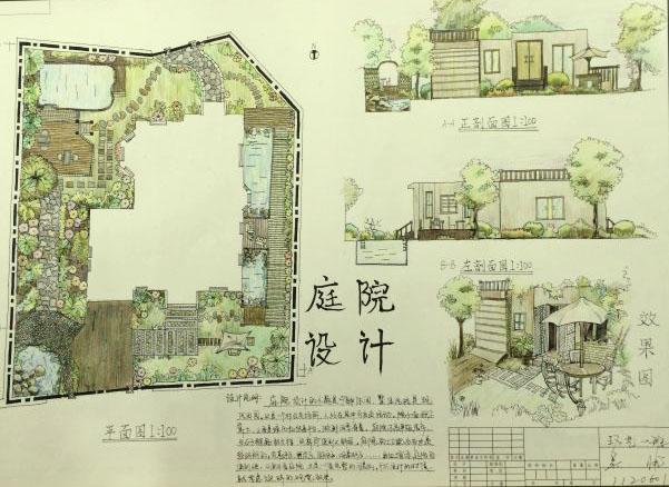 庭院设计,手绘