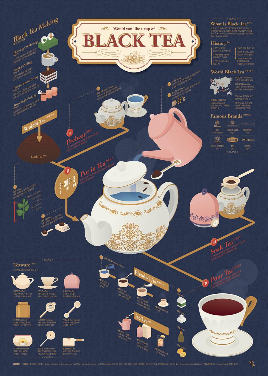 查看《1704 Black tea Infographic Poster》原图,原图尺寸:1145x1603