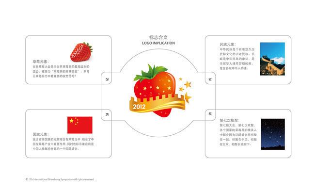 查看《草莓大会设计始末》原图,原图尺寸:650x394