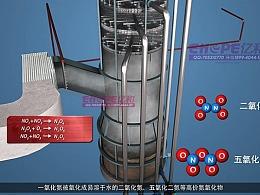 烟气废气处理工艺原理三维仿真动画