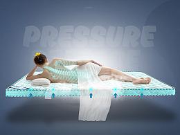 蓓影-折叠床垫/佳艺田-车载支架/详情页设计/电商设计