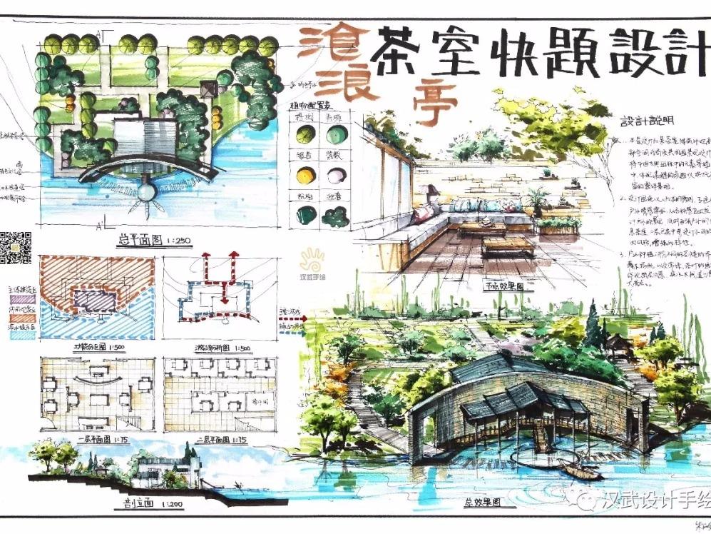 建筑环艺考研手绘快题模板分享