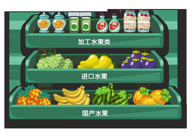 超市卡通版化