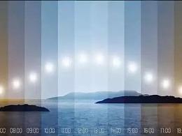 你知道各类照明灯的色温为什么会有所区别吗?