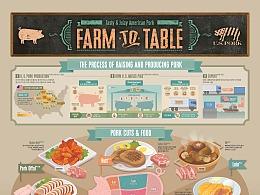 2001 豬肉 infographic poster
