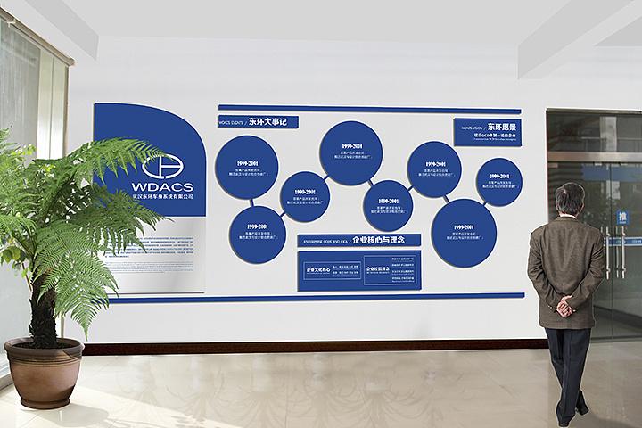 企业环�yk��/(9�!�*_东环车身企业文化宣传栏设计