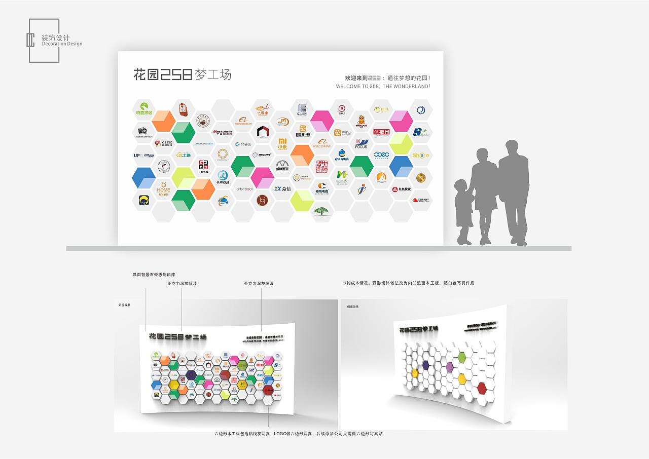 平面设计师 为入驻企业做的logo展示墙,在特定的空间内做弧面背景设计图片