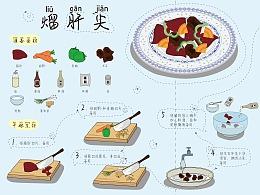 大连老菜的菜谱设计
