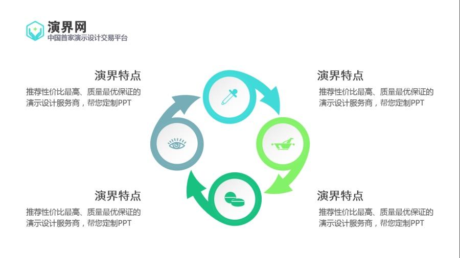 模板几何工作汇报PPT平面|PPT/演示|医疗|夜雨行业工业设计简佳图片