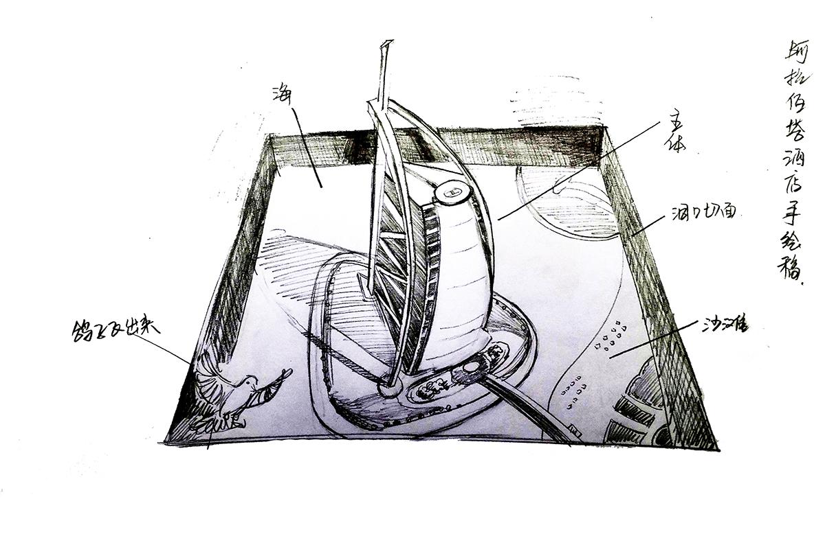 手绘3d立体画