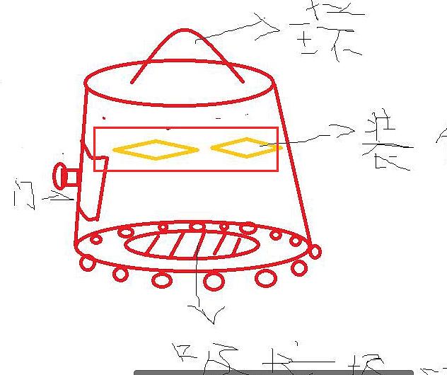 我看来是很Q的简笔画.想法一下就有了~-扫地机器人