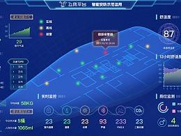 飞凤平台物联网示范运用