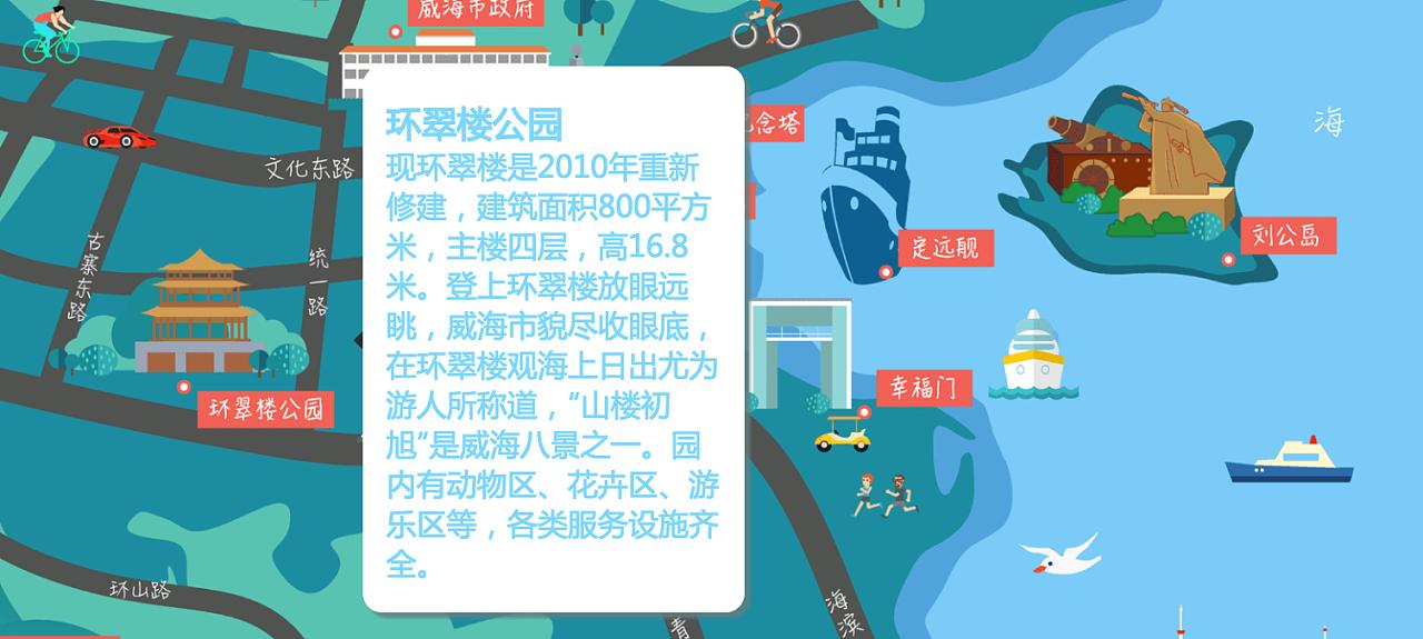 威海旅游手绘图 网站