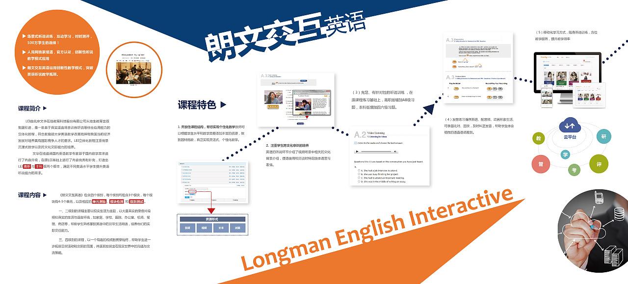 英语产品宣传三折页图片