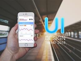 2018年UI设计的9大新趋势