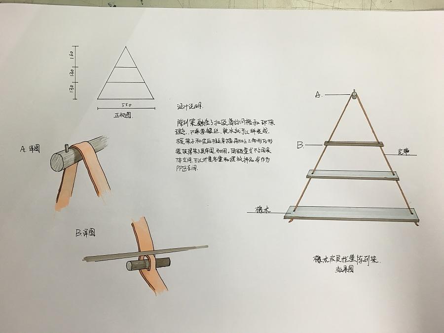 展示展具设计 手绘