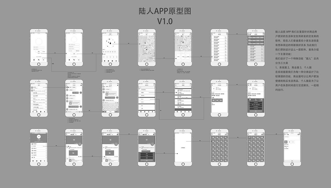 鹿人app界面设计原型图适配ipad手表