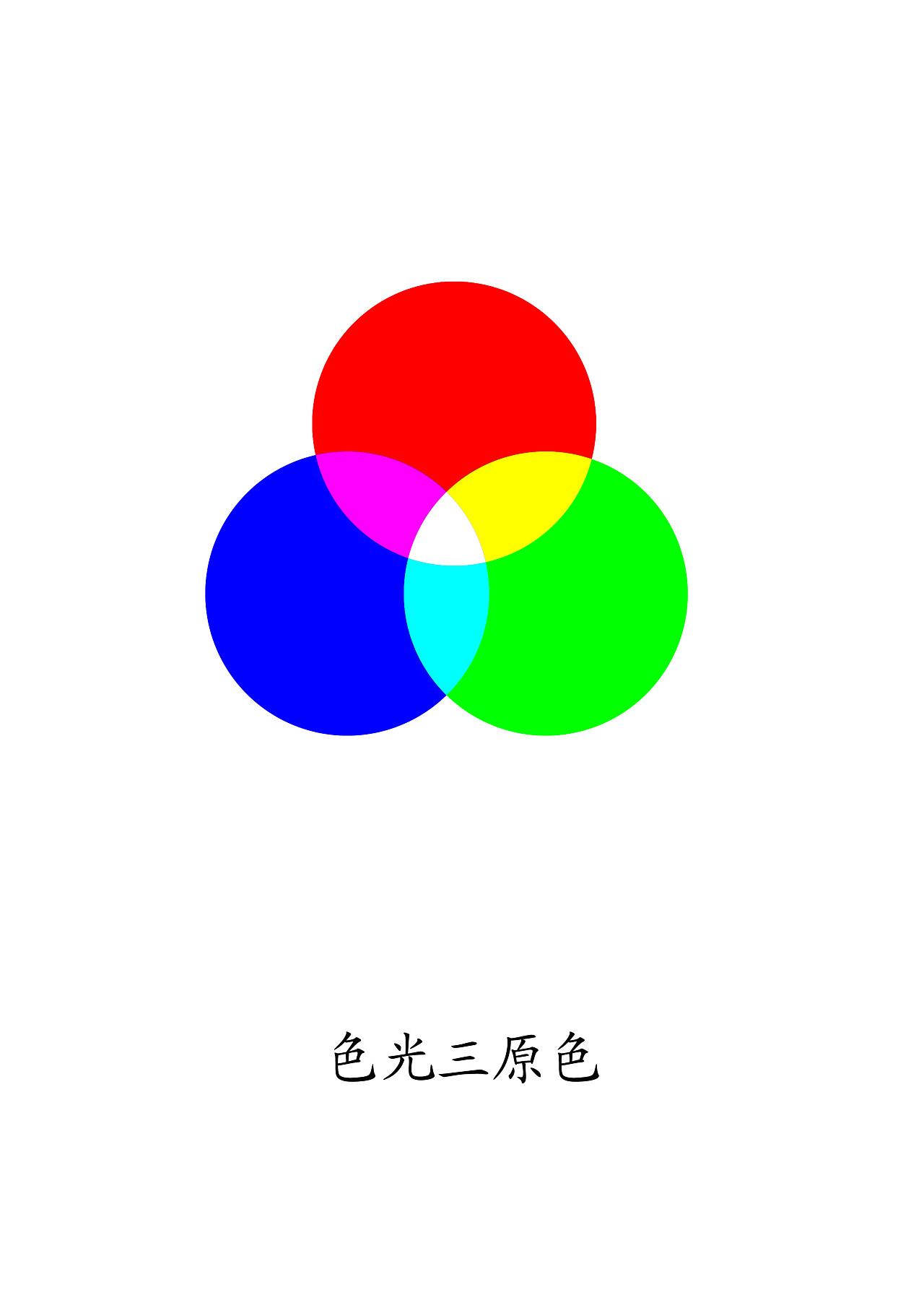 色�_色光三原色