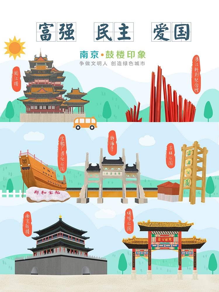 qq好友印象设计_南京•鼓楼印象 平面 海报 fanfanfan9 - 原创作品 - 站酷 (ZCOOL)
