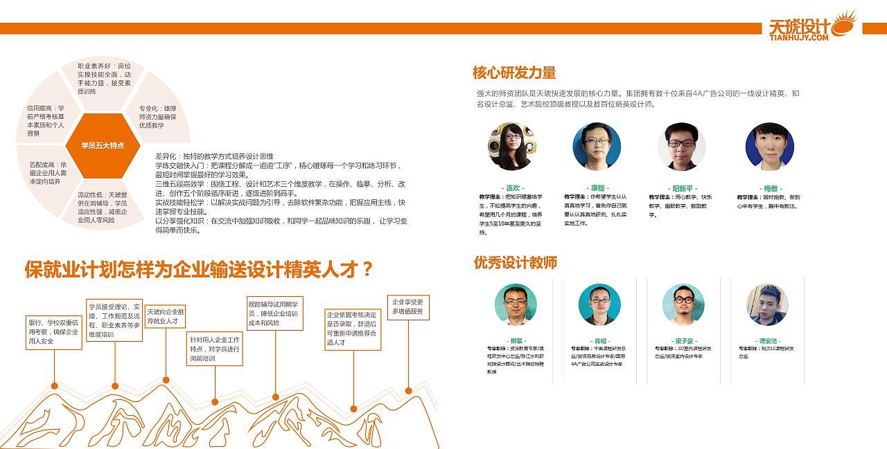 东莞天琥教育主页-平面设计_室内设计_电商_UI设计培训