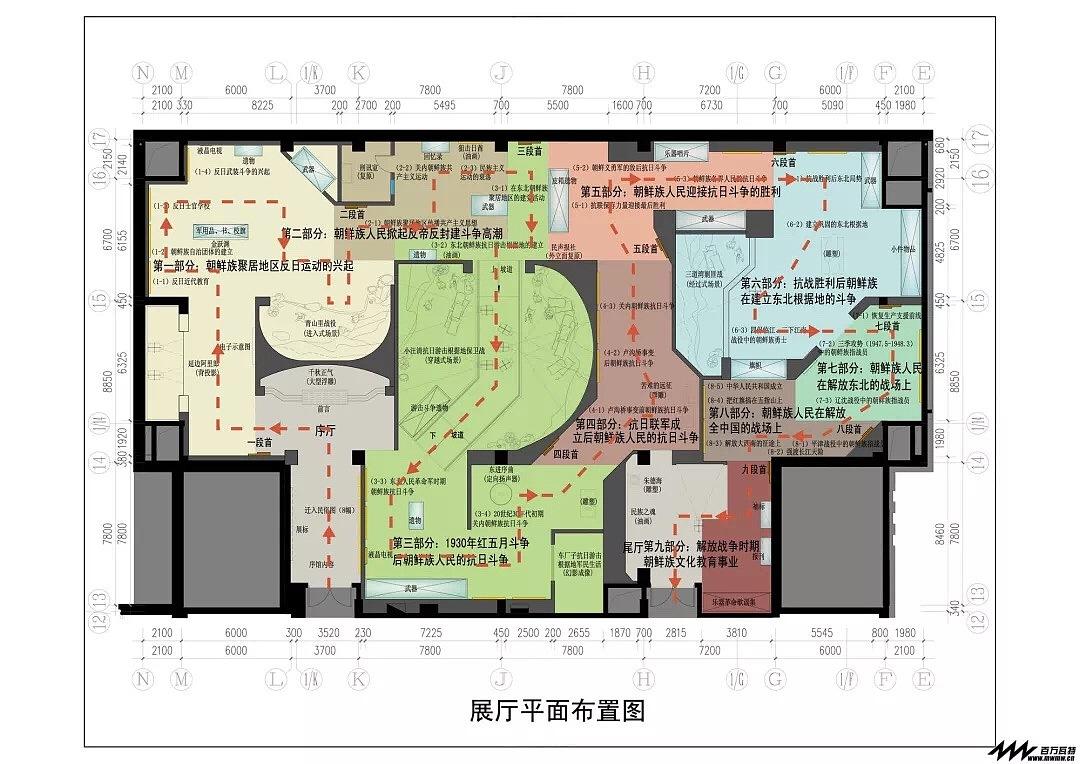 展厅布局图