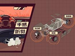 视知视频:MG动画讲解不同驾车模式的区别