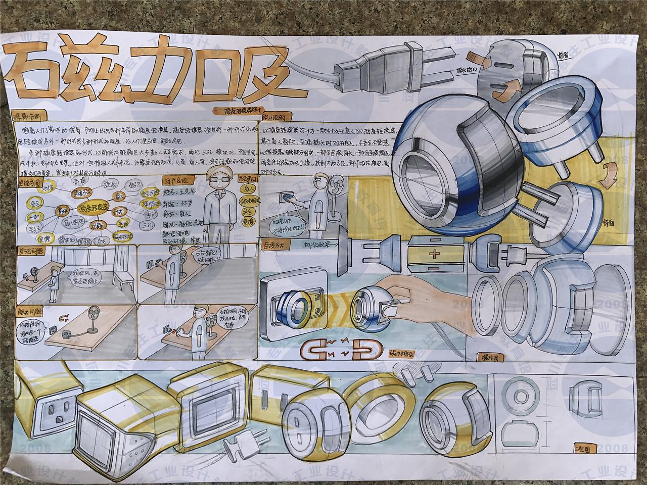 工业设计考研快题|工业/产品|其他工业/产品|zhang898