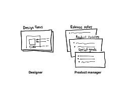 从设计师转岗到产品经理的一些思考,6个意想不到的工作差异