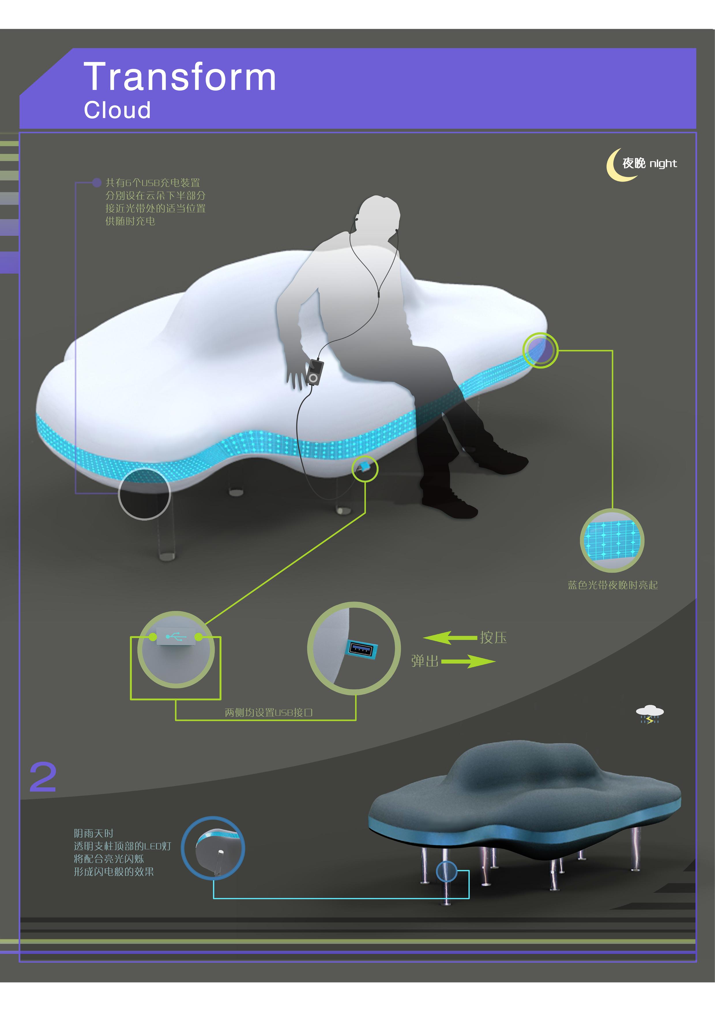 大学时代的工业设计作品展板|工业/产品|其他工业/|张图片