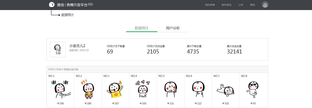 【微信送花】动画小香秀儿第二季!24弹gif表情动画包表情图片