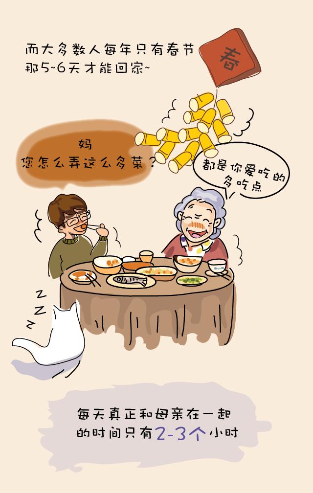 母亲节手绘h5界面|商业插画|插画|chengjing1985