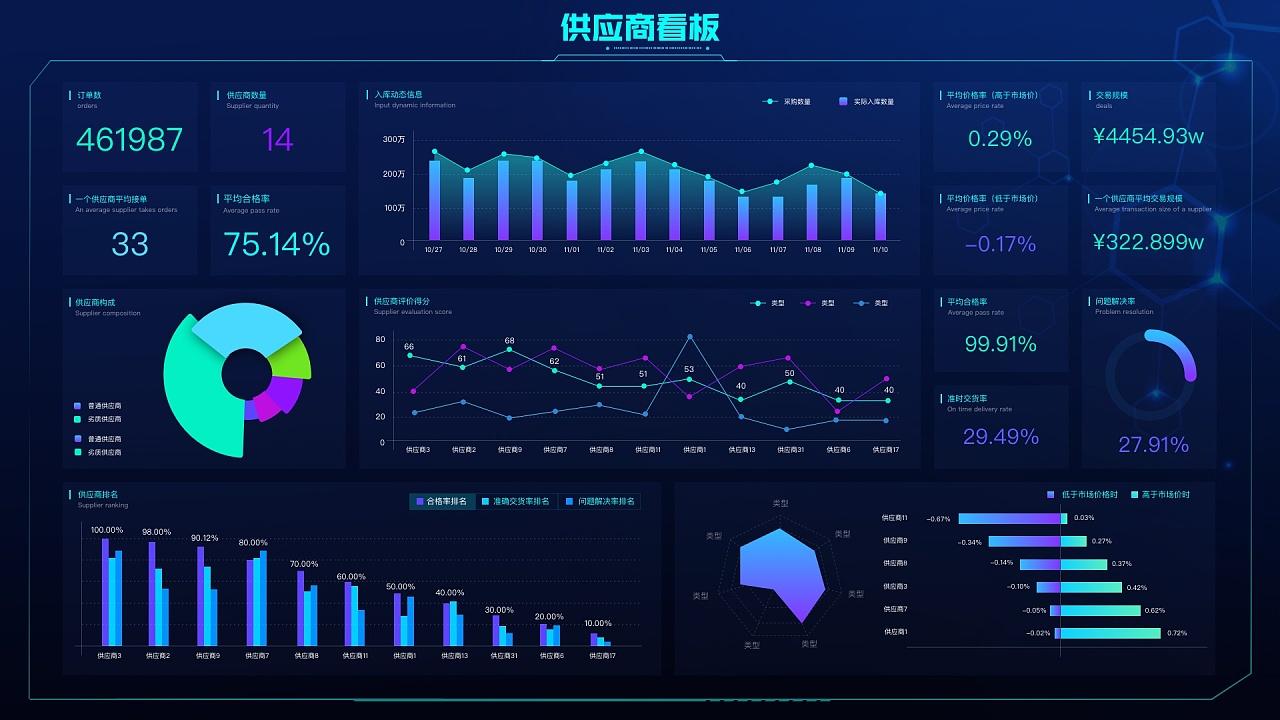 街道统计信息中心人员工作职责_深圳市统计网上直报系统_人员统计系统