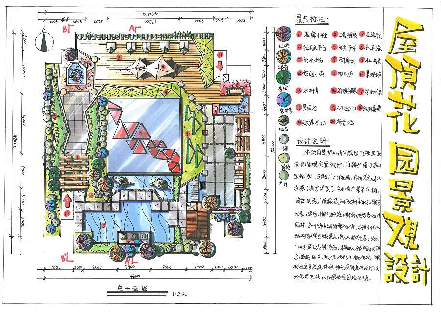 原创作品:屋顶花园手绘