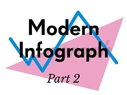Infograph 信息可视化版式设计 Part 2