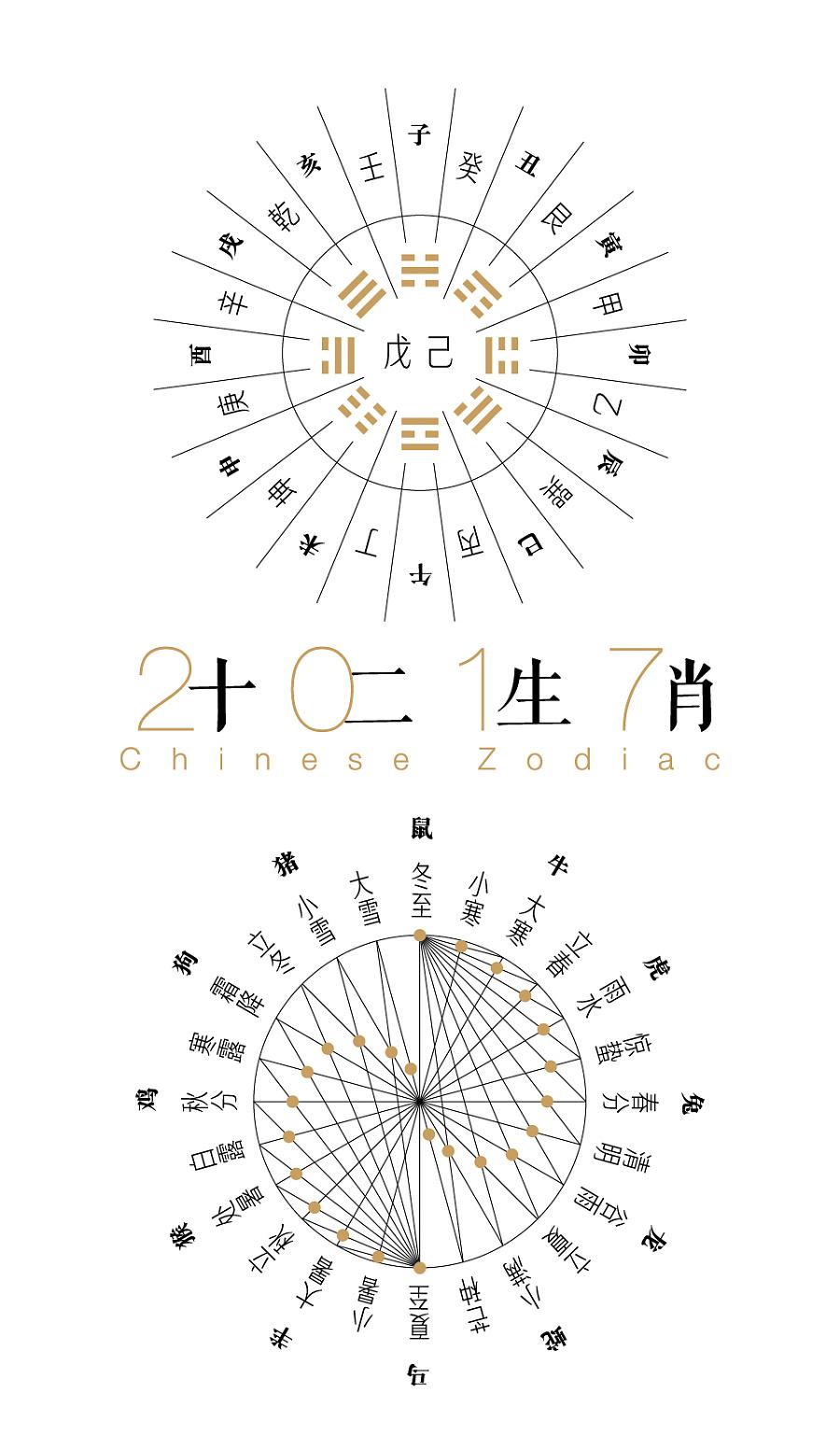 查看《天干地支十二生肖2017鸡年台历》原图,原图尺寸:960x1639