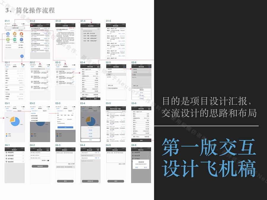 需求管理平台_移动端改版设计|流程\/UE|UI|图图