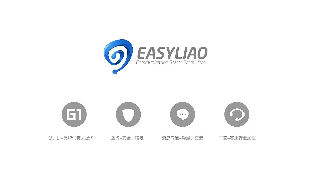 在线客服系统 LOGO 设计 标志提案 VI