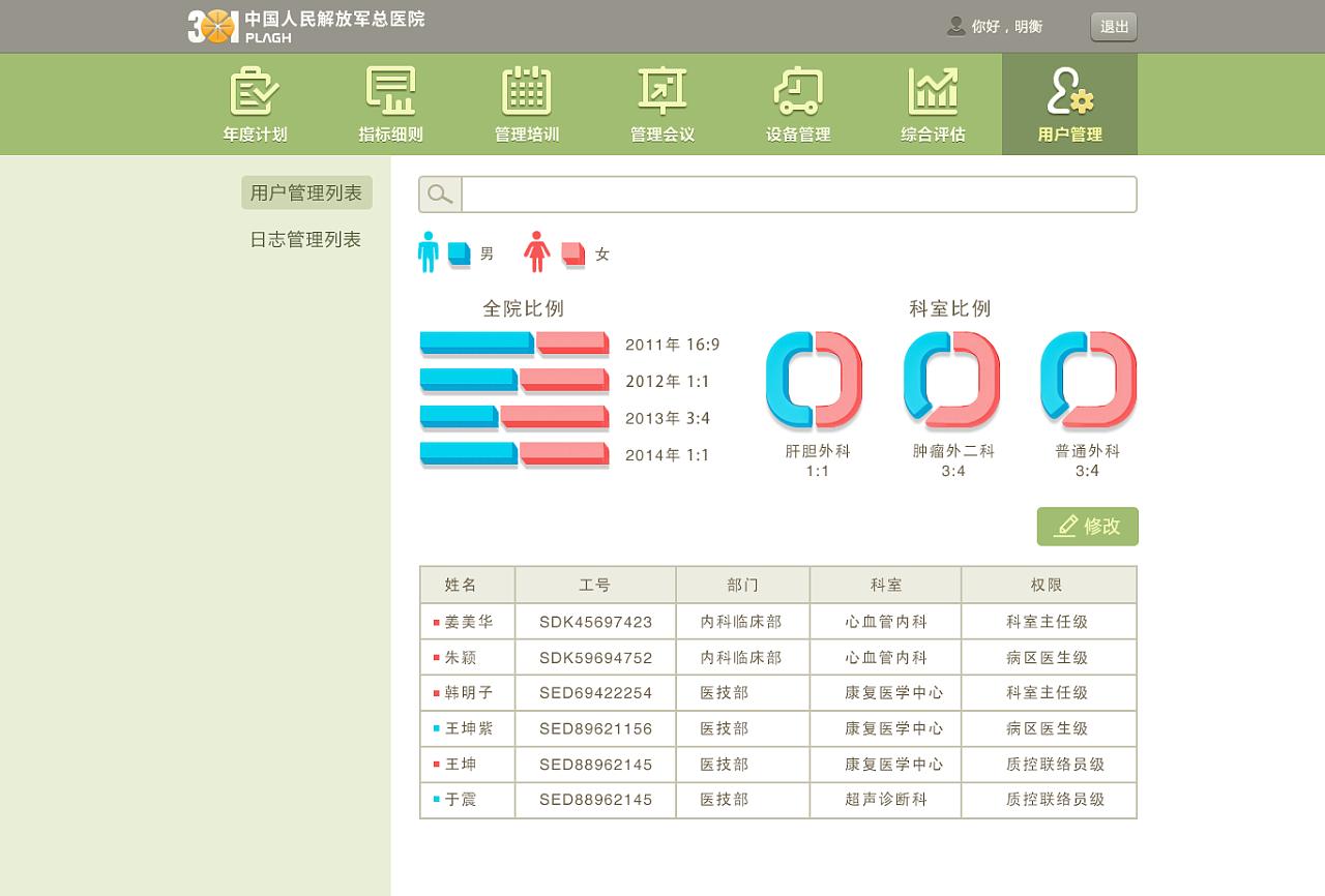 医疗质量管理系统Demo UI 软件界面 hello_545