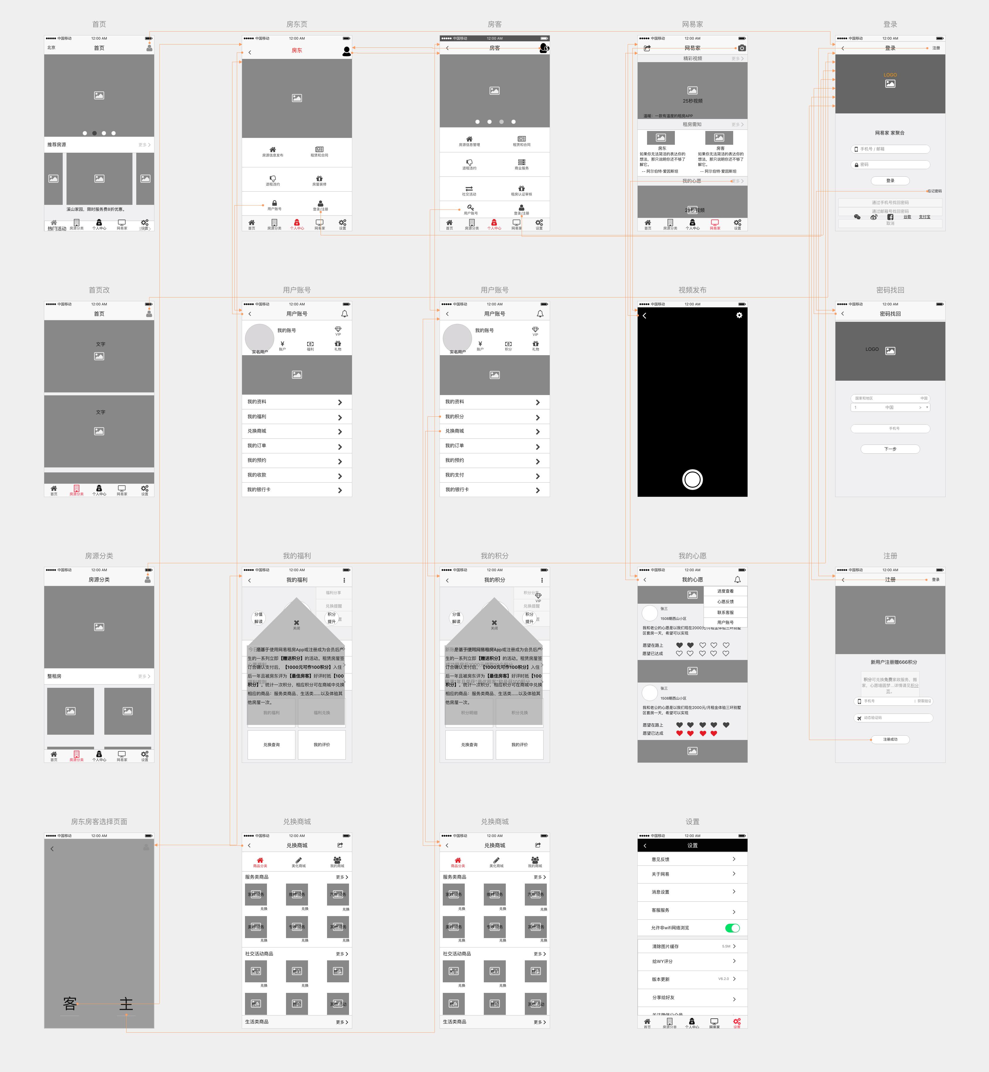 原型图和设计图 图片合集图片